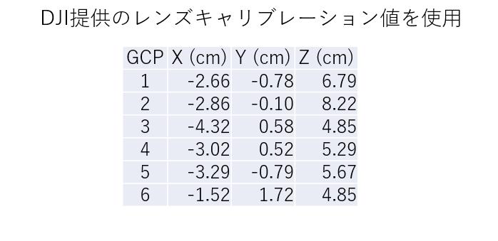 KLAU PPK 製品詳細 | 株式会社GeoLink Japan